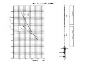 Антенна DIAMOND CP22