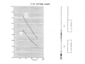 Антенна DIAMOND F22
